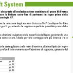 3220Slc20durasoft20system_20ita